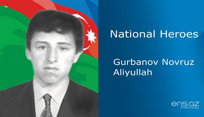 Gurbanov Novruz Aliyullah