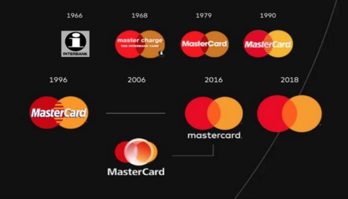 MasterCard loqosunu dəyişmək qərarına gəldi