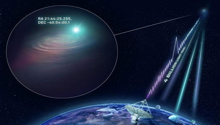 Astronomiya tarixində daha bir sirli radioparıltı qeydə alınıb