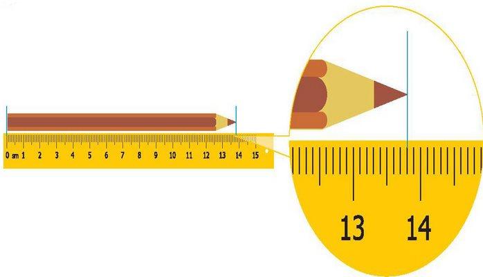 Uzunluk