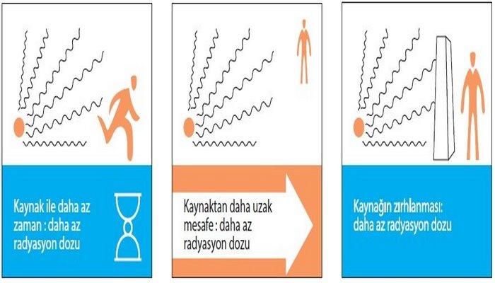 Radyasyondan Korunma Yolları | Dr. Feridun Kunak Show